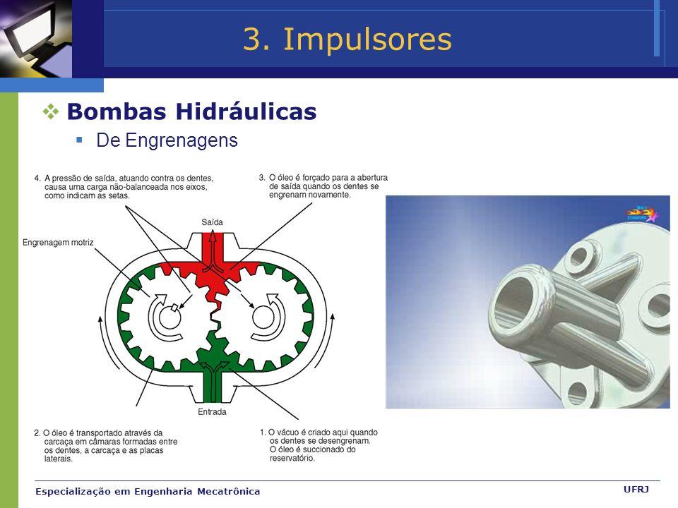 Especialização em Engenharia Mecatrônica UFRJ 3. Impulsores Bombas Hidráulicas De Engrenagens