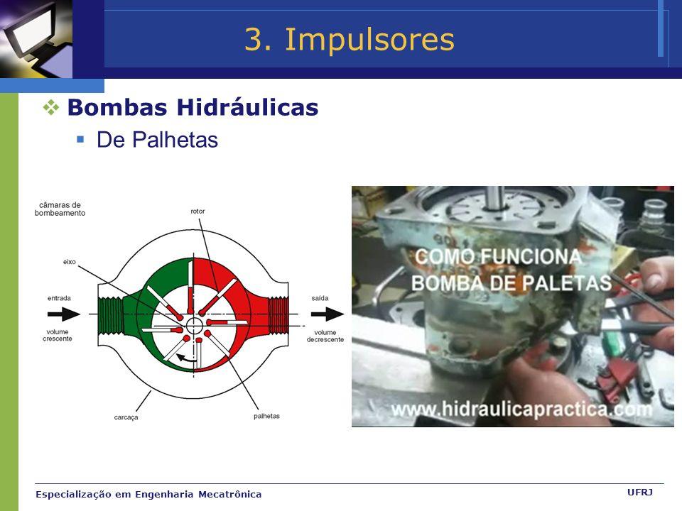 Especialização em Engenharia Mecatrônica UFRJ 3. Impulsores Bombas Hidráulicas De Palhetas