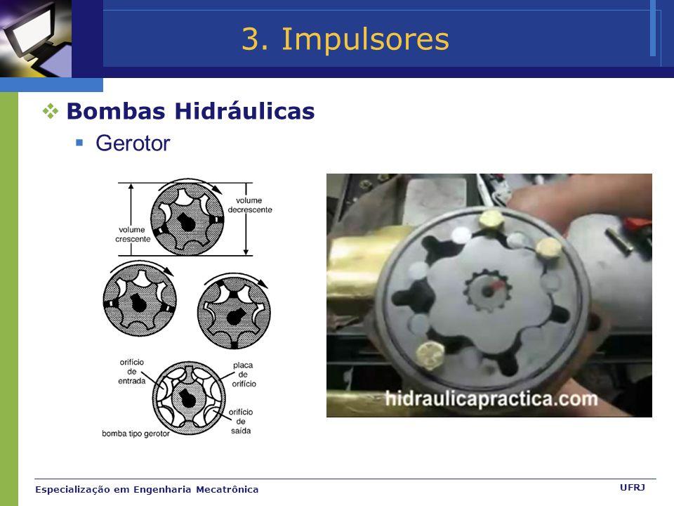 Especialização em Engenharia Mecatrônica UFRJ 3. Impulsores Bombas Hidráulicas Gerotor