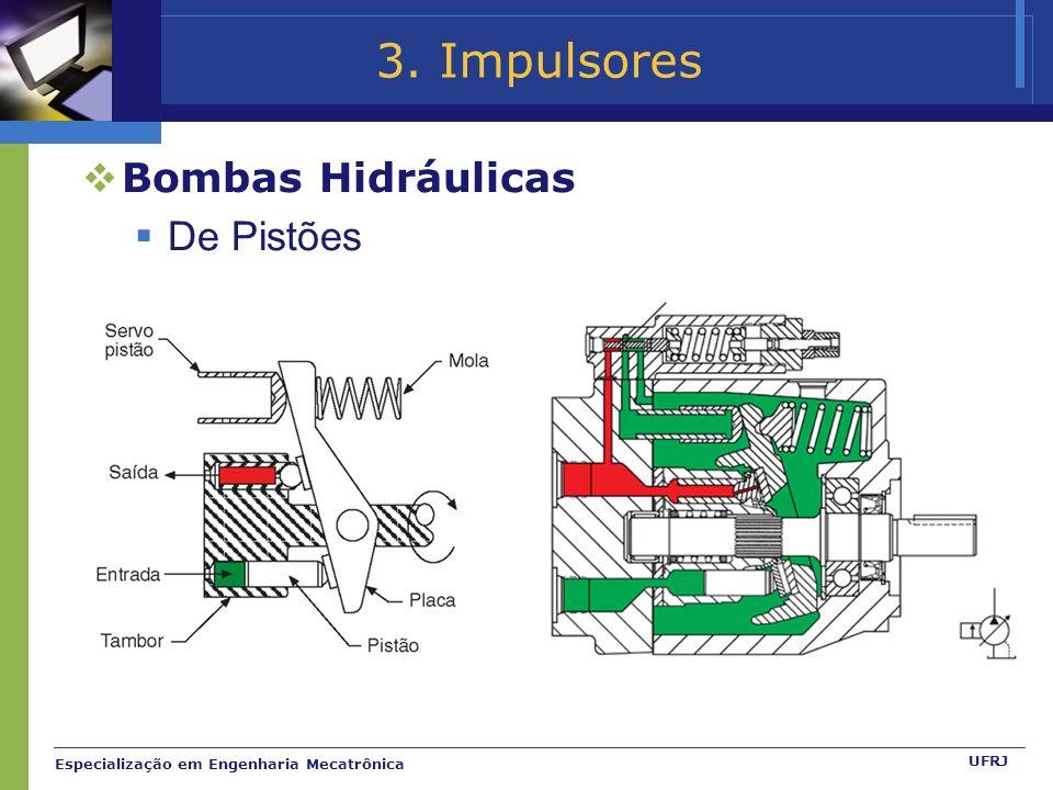 Especialização em Engenharia Mecatrônica UFRJ 3. Impulsores Bombas Hidráulicas De Pistões