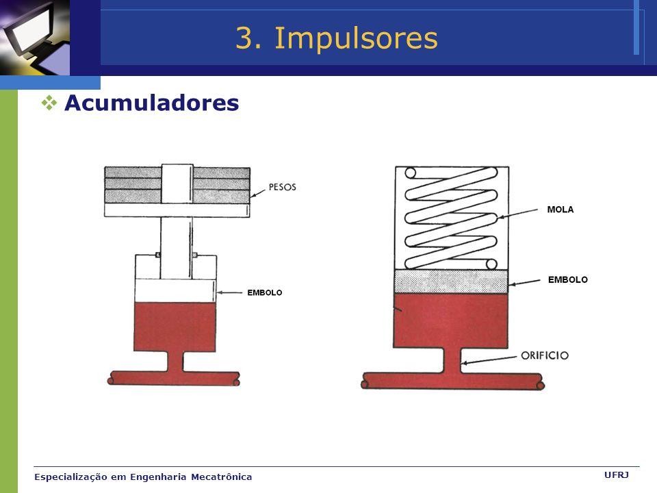 Especialização em Engenharia Mecatrônica UFRJ 3. Impulsores Acumuladores