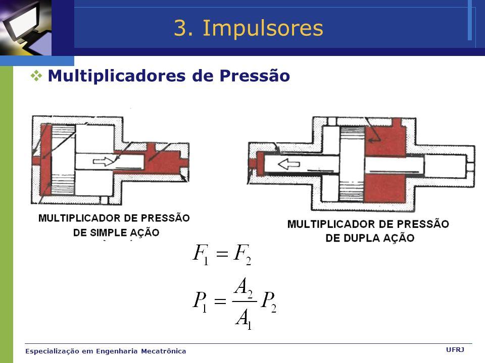 Especialização em Engenharia Mecatrônica UFRJ 3. Impulsores Multiplicadores de Pressão