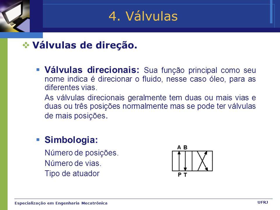 Especialização em Engenharia Mecatrônica UFRJ 4.Válvulas Válvulas de direção.