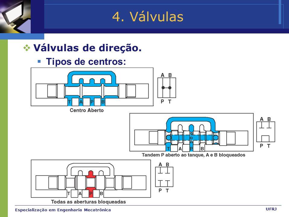 Especialização em Engenharia Mecatrônica UFRJ 4. Válvulas Válvulas de direção. Tipos de centros: