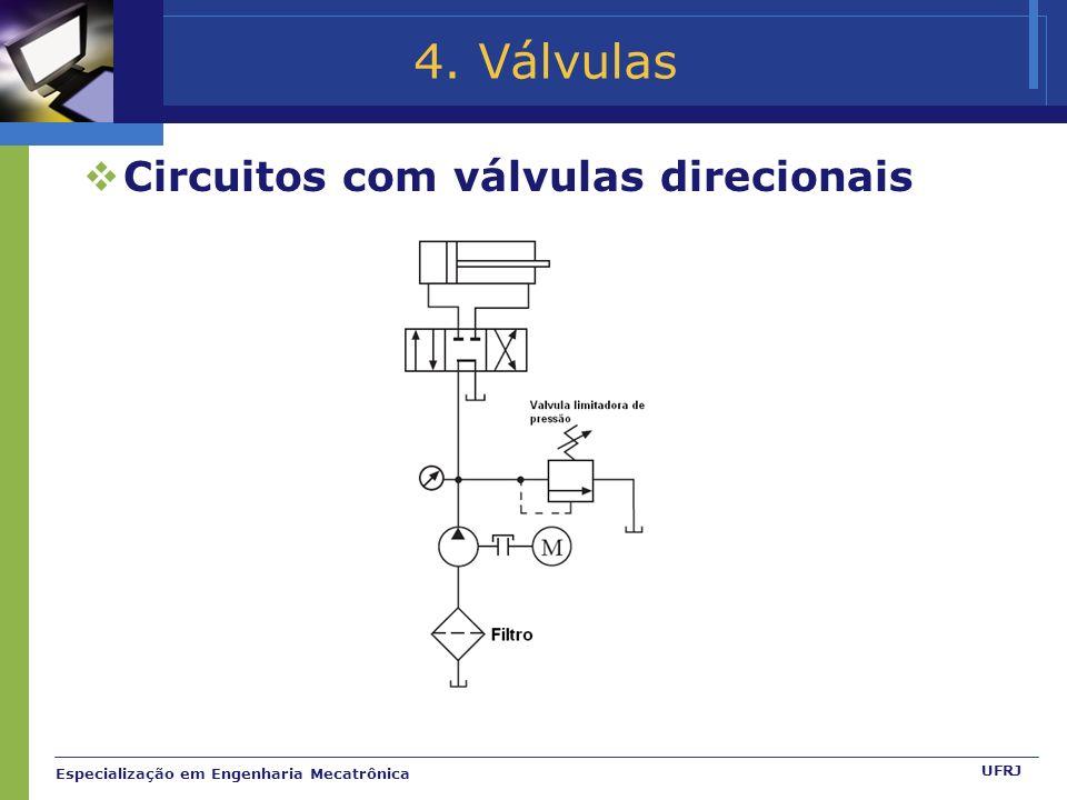 Especialização em Engenharia Mecatrônica UFRJ 4. Válvulas Circuitos com válvulas direcionais