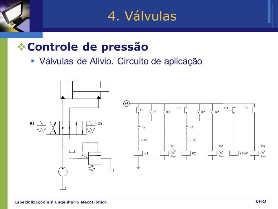 Especialização em Engenharia Mecatrônica UFRJ 4.Válvulas Controle de pressão Válvulas de Alivio.