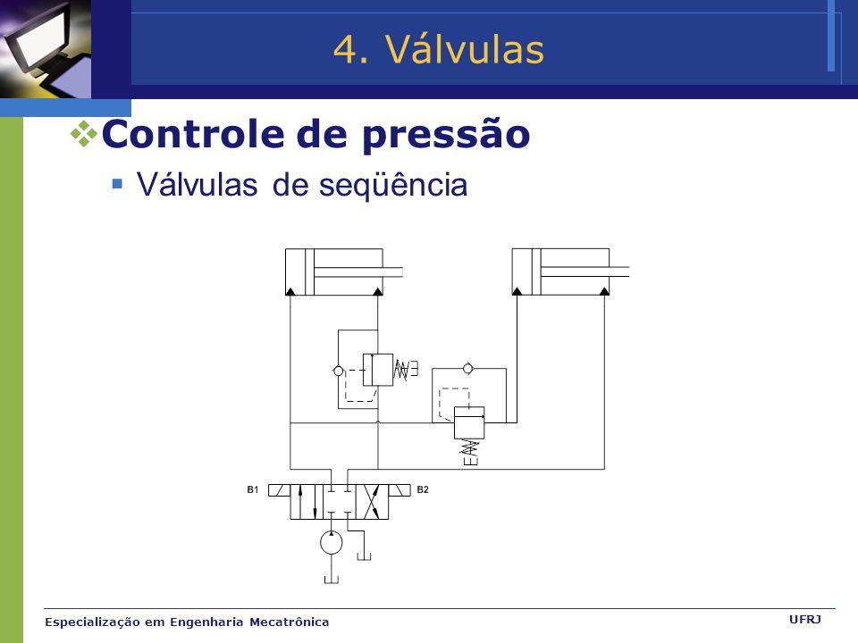 Especialização em Engenharia Mecatrônica UFRJ 4. Válvulas Controle de pressão Válvulas de seqüência