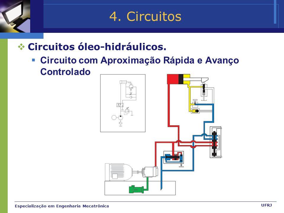 Especialização em Engenharia Mecatrônica UFRJ 4.Circuitos Circuitos óleo-hidráulicos.