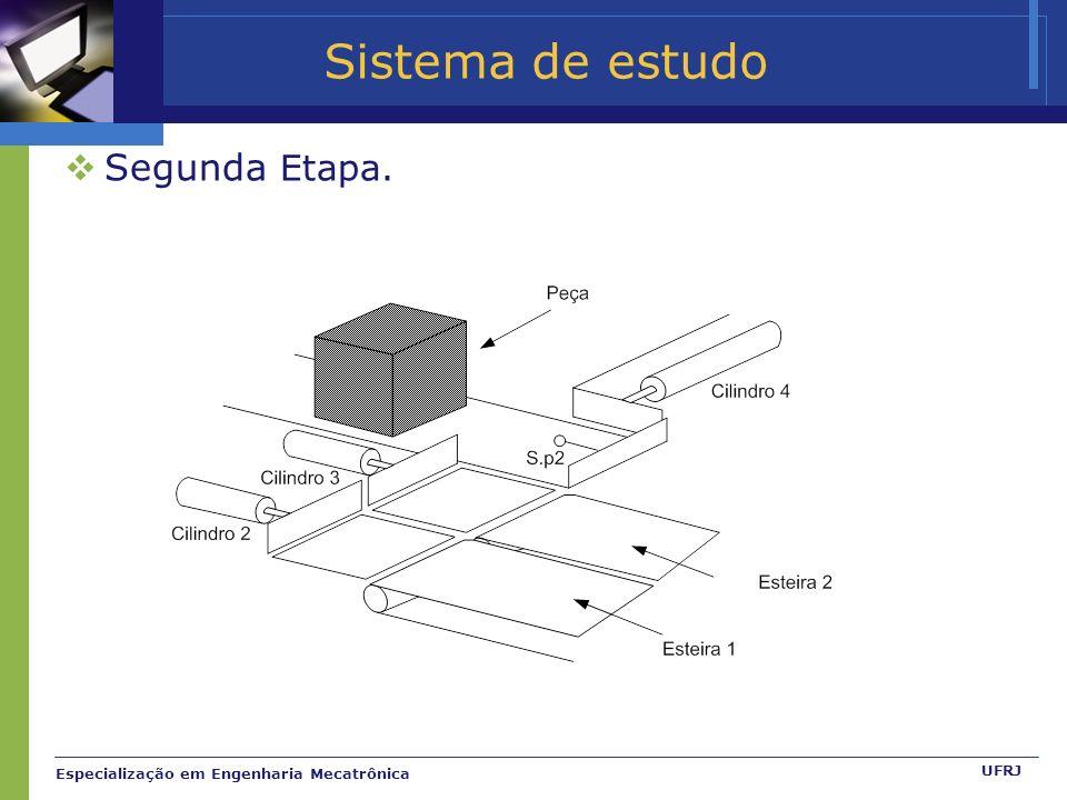 Especialização em Engenharia Mecatrônica UFRJ Sistema de estudo Segunda Etapa.