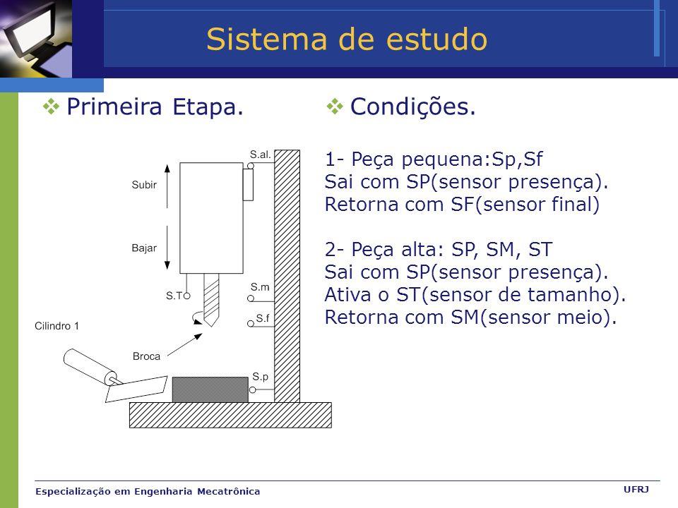 Especialização em Engenharia Mecatrônica UFRJ Sistema de estudo Primeira Etapa.