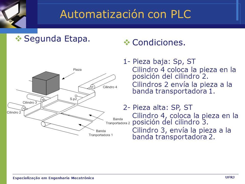 Especialização em Engenharia Mecatrônica UFRJ Segunda Etapa.