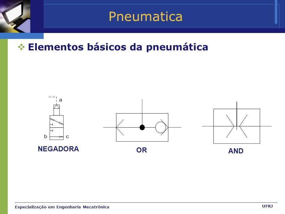 Especialização em Engenharia Mecatrônica UFRJ Pneumatica Elementos básicos da pneumática OR AND NEGADORA