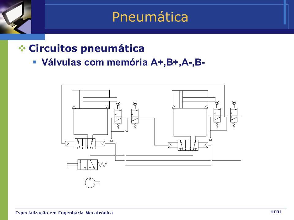 Especialização em Engenharia Mecatrônica UFRJ Pneumática Circuitos pneumática Válvulas com memória A+,B+,A-,B-