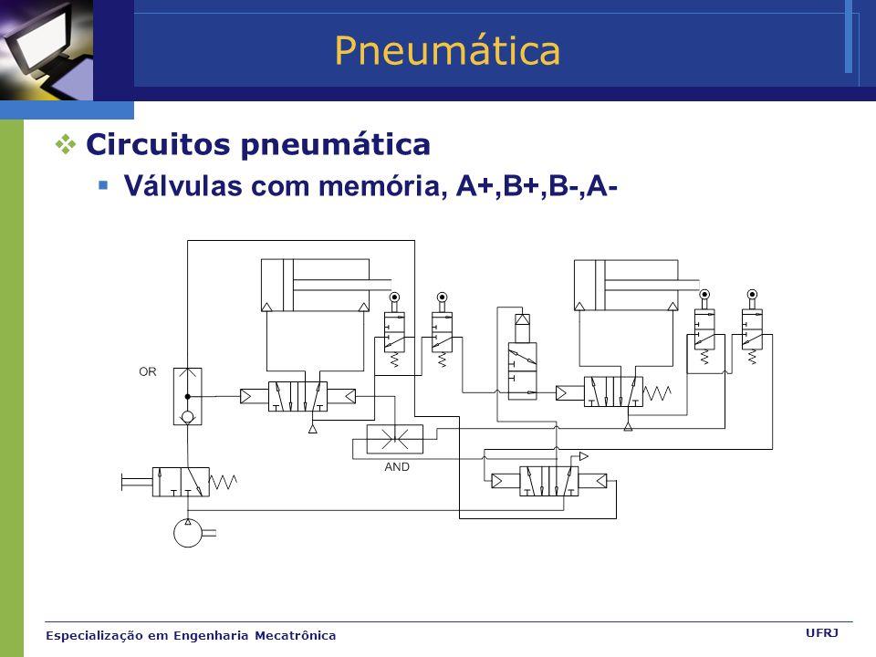 Especialização em Engenharia Mecatrônica UFRJ Pneumática Circuitos pneumática Válvulas com memória, A+,B+,B-,A-