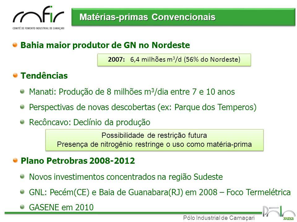 Pólo Industrial de Camaçari Oportunidade de melhor destinar o GN no Pólo Industrial Há um contingenciamento no fornecimento de GN para o Pólo frente a quantidade demandada Há um crescimento de demanda global no horizonte de 5 a 10 anos Considerações Matérias-primas Convencionais Combustível Co-geração GNV