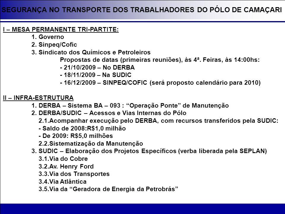 SEGURANÇA NO TRANSPORTE DOS TRABALHADORES DO PÓLO DE CAMAÇARI II – INFRA-ESTRUTURA 4.