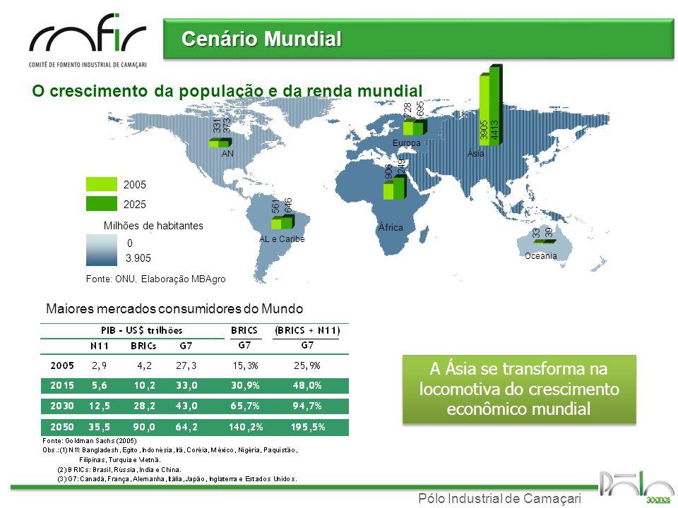 Pólo Industrial de Camaçari Plantas em expansão/construção (64) Plantas em produção (143) Fonte: RFA (Atual: Mar/08) Área plantada com milho (acres) 0 1 – 84.543 84.544 – 168.655 168.656 – 270.400 270.401 – 338.000 Em decorrência das preocupações com o meio ambiente cresce subitamente a produção de biocombustíveis Plantas de etanol em produção e em expansão/construção nos EUA Capacidade instalada de biodiesel na Europa 0 2 4 6 8 10 12 14 16 18 200020012002200320042005200620072008 (P) 2009 (P) 2010 (P) Fonte: European Biodisel Board, FO Licht.
