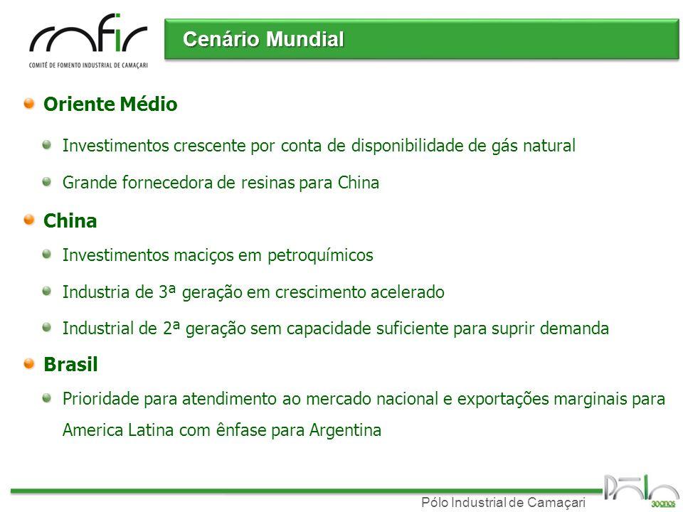 Pólo Industrial de Camaçari Cenário Mundial Fonte: ABIQUIM