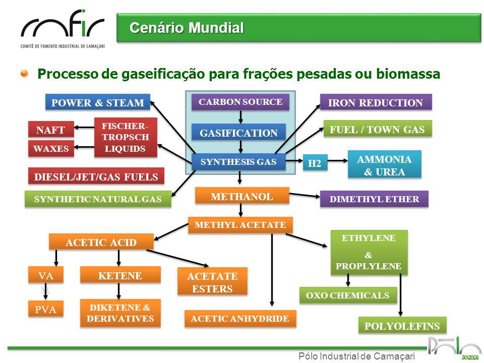 Pólo Industrial de Camaçari Cenário Mundial Processo de gaseificação para frações pesadas ou biomassa CARBON SOURCE GASIFICATION SYNTHESIS GAS METHANOL POWER & STEAM FISCHER- TROPSCH LIQUIDS NAFT A WAXES DIESEL/JET/GAS FUELS SYNTHETIC NATURAL GAS IRON REDUCTION FUEL / TOWN GAS AMMONIA & UREA H2 DIMETHYL ETHER METHYL ACETATE ACETIC ACID VA M PVA KETENE DIKETENE & DERIVATIVES ACETATE ESTERS ACETIC ANHYDRIDE ETHYLENE & PROPLYLENE ETHYLENE & PROPLYLENE OXO CHEMICALS POLYOLEFINS