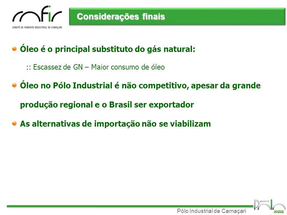 Pólo Industrial de Camaçari Considerações finais Óleo é o principal substituto do gás natural: :: Escassez de GN – Maior consumo de óleo Óleo no Pólo