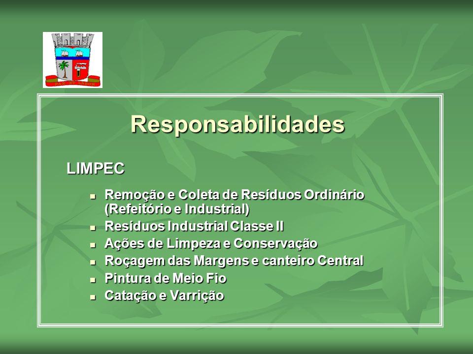 LIMPEC Remoção e Coleta de Resíduos Ordinário (Refeitório e Industrial) Remoção e Coleta de Resíduos Ordinário (Refeitório e Industrial) Resíduos Indu