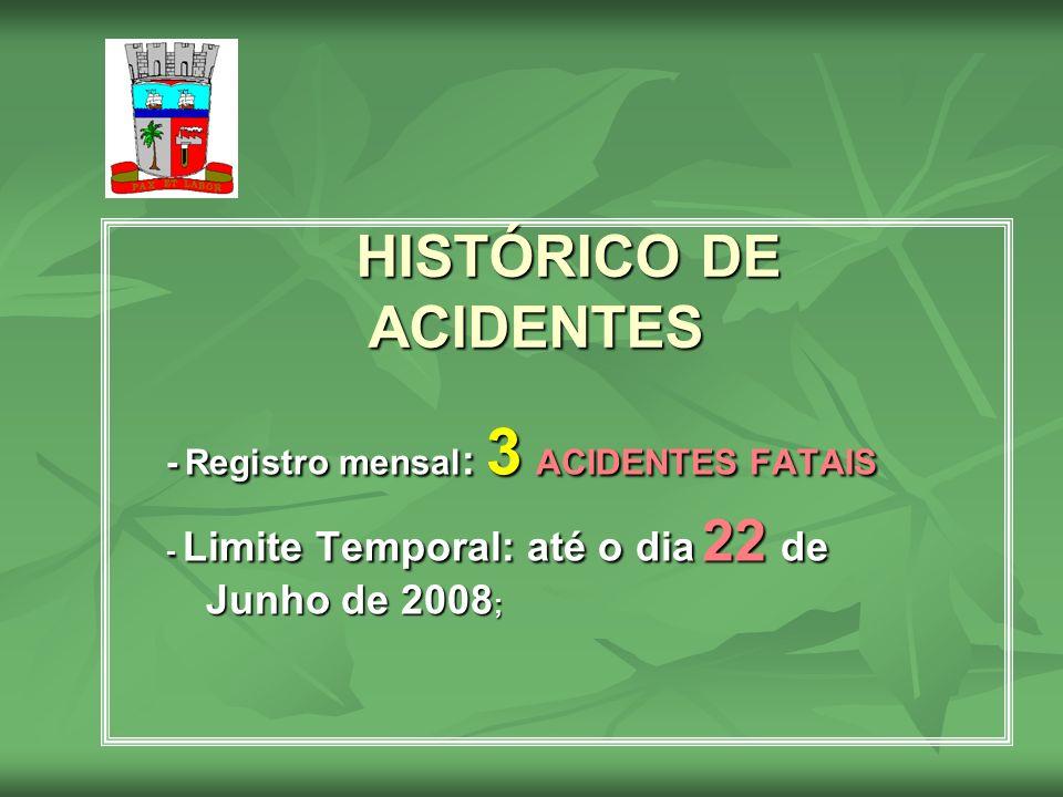 - Registro mensal : 3 ACIDENTES FATAIS - Limite Temporal: até o dia 22 de Junho de 2008 ; HISTÓRICO DE ACIDENTES HISTÓRICO DE ACIDENTES