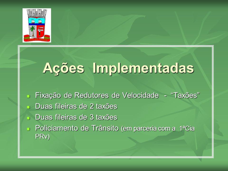 Ações Implementadas Ações Implementadas Fixação de Redutores de Velocidade - Taxões Fixação de Redutores de Velocidade - Taxões Duas fileiras de 2 tax