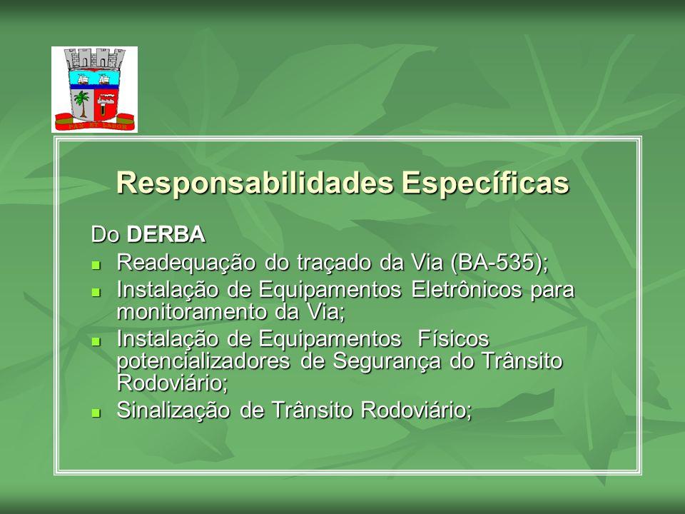 Responsabilidades Específicas Do DERBA Readequação do traçado da Via (BA-535); Readequação do traçado da Via (BA-535); Instalação de Equipamentos Elet