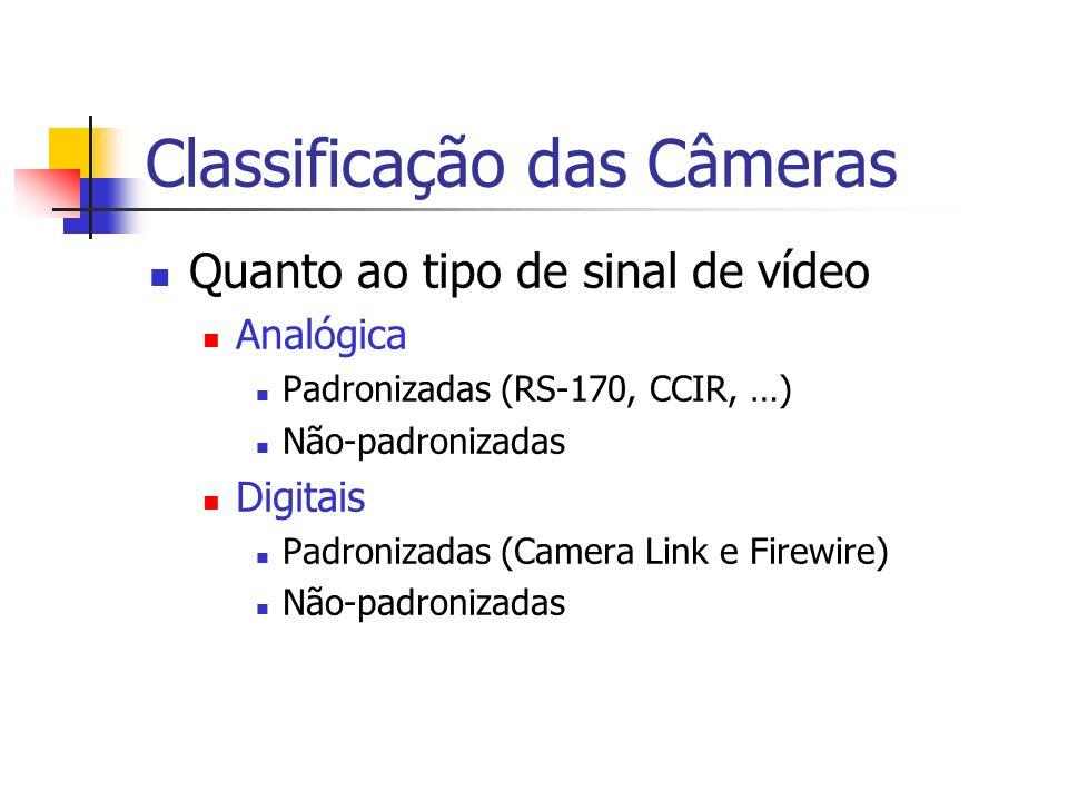 Classificação das Câmeras Quanto ao tipo de sinal de vídeo Analógica Padronizadas (RS-170, CCIR, …) Não-padronizadas Digitais Padronizadas (Camera Link e Firewire) Não-padronizadas