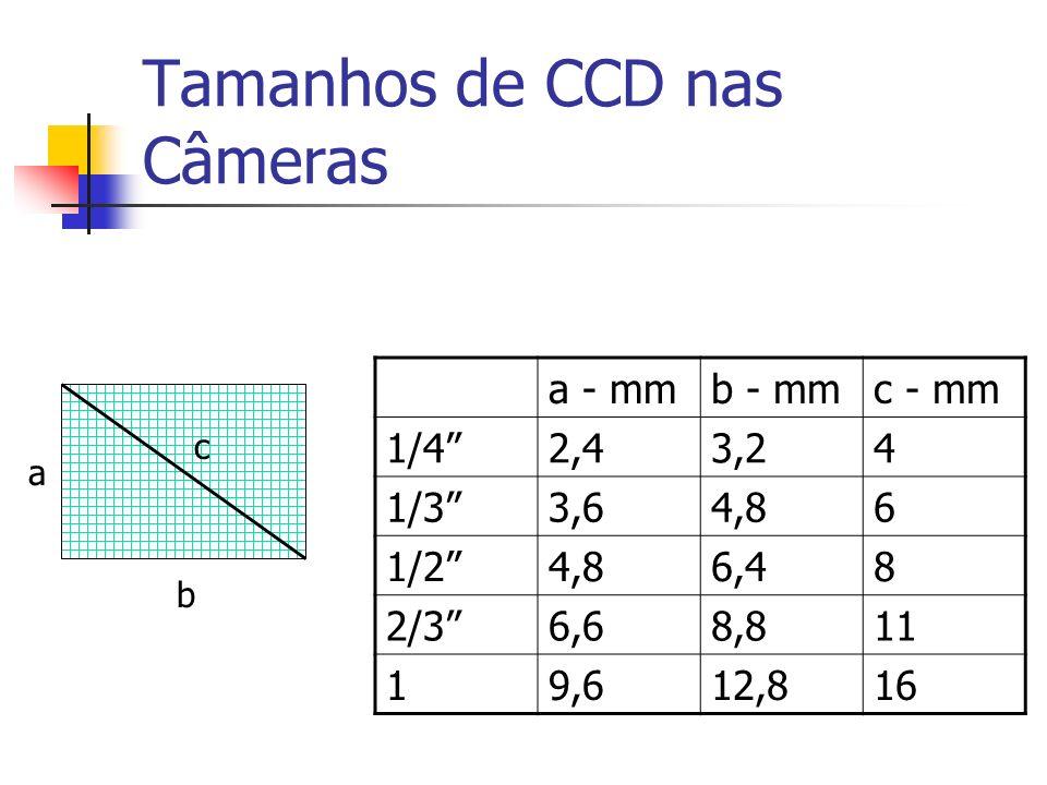 Tamanhos de CCD nas Câmeras a - mmb - mmc - mm 1/42,43,24 1/33,64,86 1/24,86,48 2/36,68,811 19,612,816 c a b