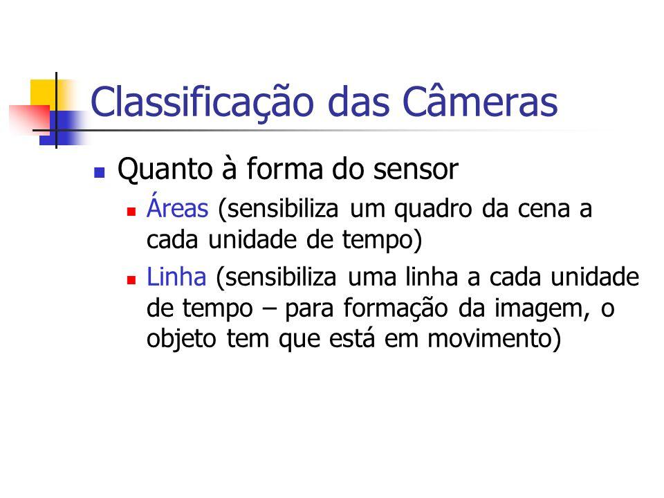 Classificação das Câmeras Quanto à forma do sensor Áreas (sensibiliza um quadro da cena a cada unidade de tempo) Linha (sensibiliza uma linha a cada unidade de tempo – para formação da imagem, o objeto tem que está em movimento)