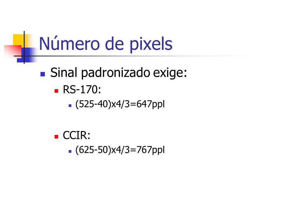 Número de pixels Sinal padronizado exige: RS-170: (525-40)x4/3=647ppl CCIR: (625-50)x4/3=767ppl