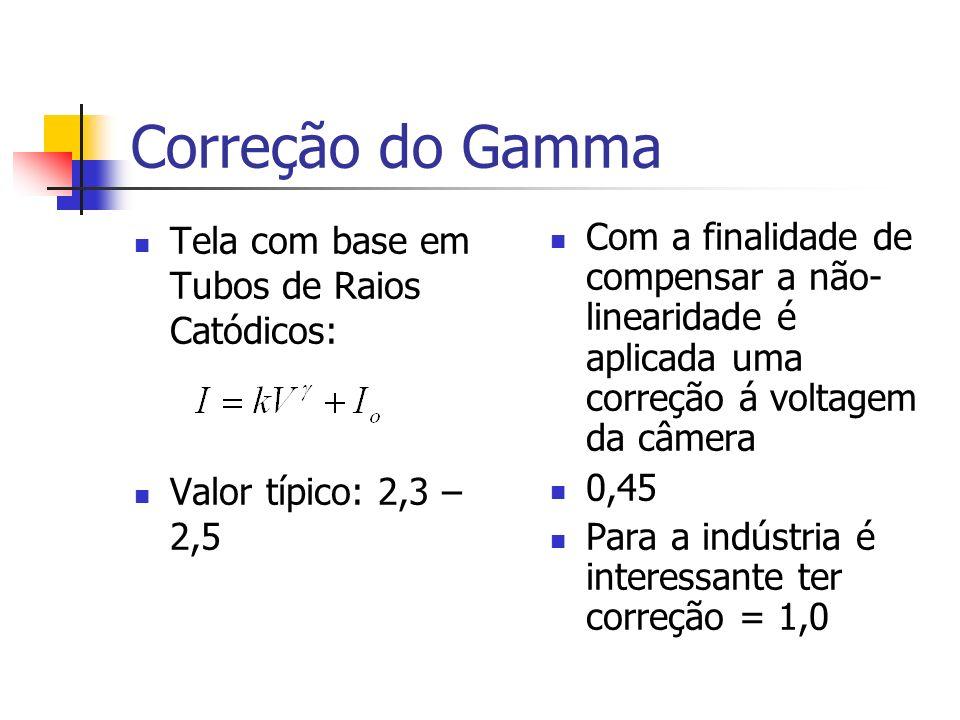 Correção do Gamma Tela com base em Tubos de Raios Catódicos: Valor típico: 2,3 – 2,5 Com a finalidade de compensar a não- linearidade é aplicada uma correção á voltagem da câmera 0,45 Para a indústria é interessante ter correção = 1,0