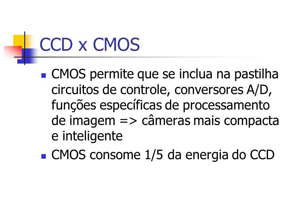 CCD x CMOS CMOS permite que se inclua na pastilha circuitos de controle, conversores A/D, funções específicas de processamento de imagem => câmeras mais compacta e inteligente CMOS consome 1/5 da energia do CCD