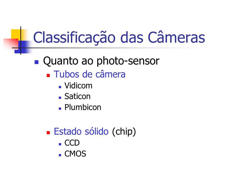 Classificação das Câmeras Quanto ao photo-sensor Tubos de câmera Vidicom Saticon Plumbicon Estado sólido (chip) CCD CMOS