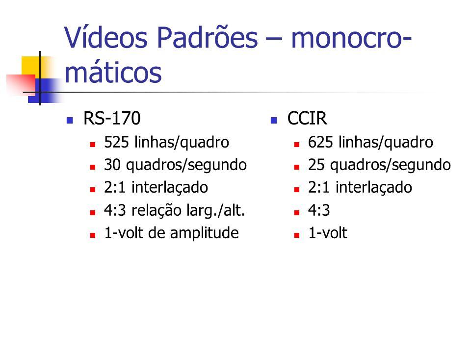 Vídeos Padrões – monocro- máticos RS-170 525 linhas/quadro 30 quadros/segundo 2:1 interlaçado 4:3 relação larg./alt.