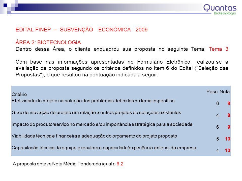EDITAL FINEP – SUBVENÇÃO ECONÔMICA 2009 ÁREA 2: BIOTECNOLOGIA Dentro dessa Área, o cliente enquadrou sua proposta no seguinte Tema: Tema 3 Com base na