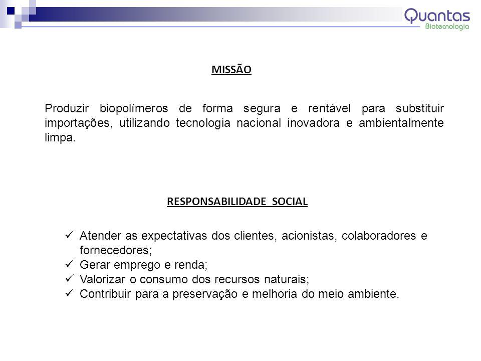 PESQUISA, DESENVOLVIMENTO & INOVAÇÃO Oportunidades/ Demandas Avaliação Técnico- Científica da Tecnologia Avaliação do Mercado NPA Estado da Arte Identificação e Articulação de Parcerias Estruturação do Projeto Portfólio de Projetos Potenciais e de Interesse DESCARTE INTERNO EXTERNO Editais de Inovação (Subvenção, PAPPE, RHAE, etc.) Editais de C,T&I (FINEP, CNPq, FAPESB, etc.) Fundos de P,D&I (Inovatec, Fundos Setoriais, etc.) Fontes Reembolsáveis (Inova-Brasil, Juro-Zero, outros)