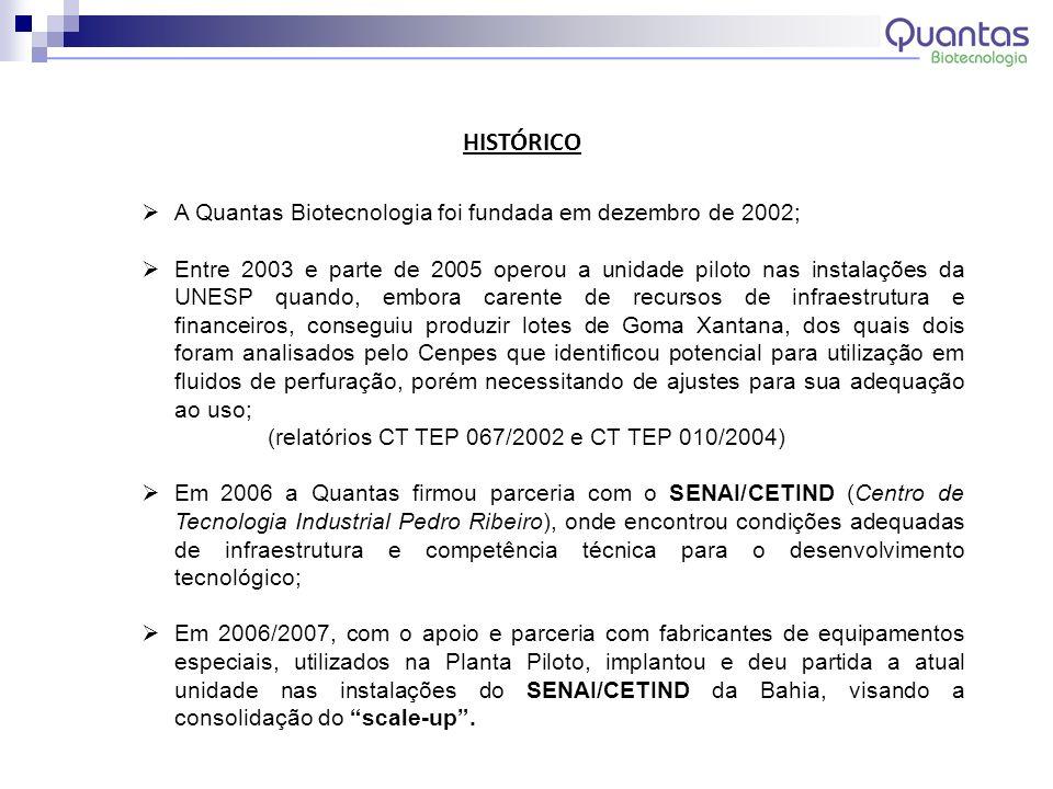 HISTÓRICO A Quantas Biotecnologia foi fundada em dezembro de 2002; Entre 2003 e parte de 2005 operou a unidade piloto nas instalações da UNESP quando,