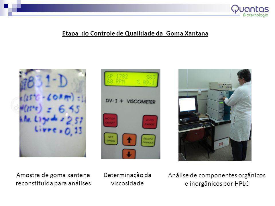 Etapa do Controle de Qualidade da Goma Xantana Análise de componentes orgânicos e inorgânicos por HPLC Amostra de goma xantana reconstituída para anál