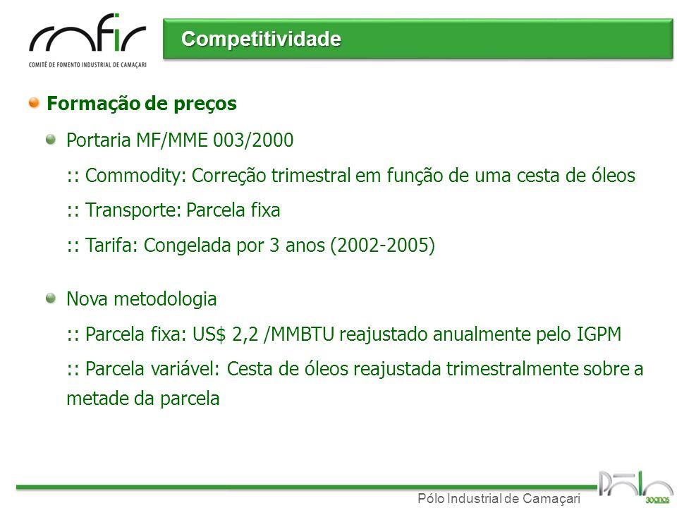Pólo Industrial de Camaçari Competitividade Formação de preços Portaria MF/MME 003/2000 :: Commodity: Correção trimestral em função de uma cesta de ól