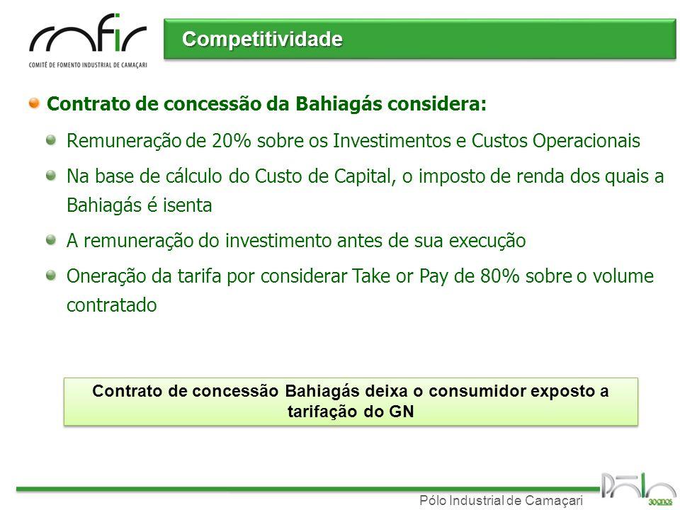 Pólo Industrial de Camaçari Contrato de concessão da Bahiagás considera: Remuneração de 20% sobre os Investimentos e Custos Operacionais Na base de cá