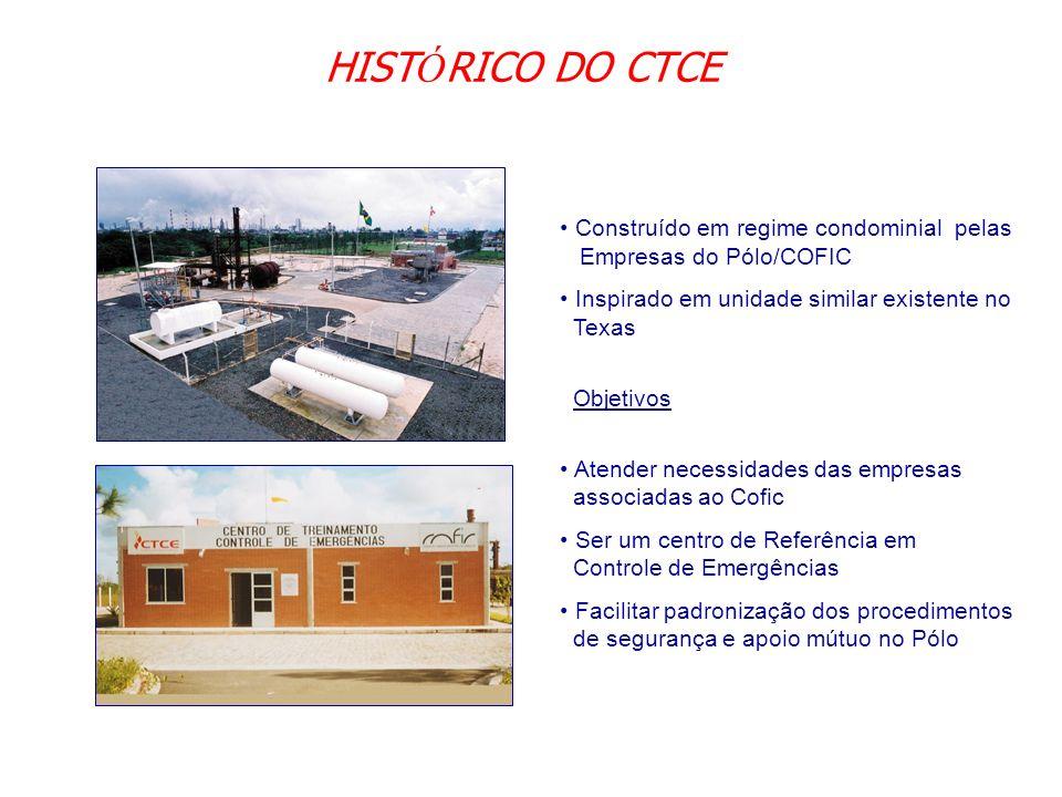 HIST Ó RICO DO CTCE Construído em regime condominial pelas Empresas do Pólo/COFIC Inspirado em unidade similar existente no Texas Objetivos Atender ne