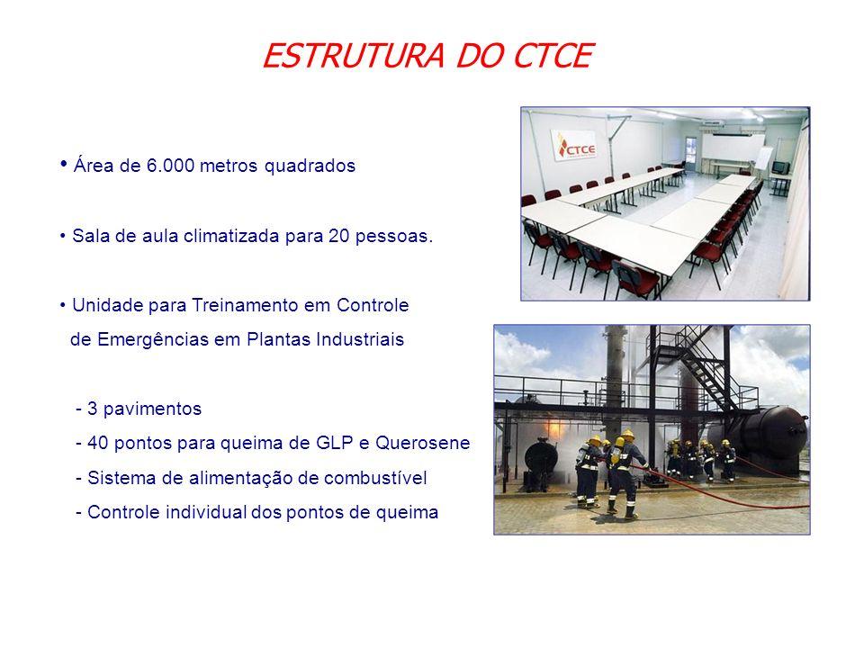 ESTRUTURA DO CTCE Área de 6.000 metros quadrados Sala de aula climatizada para 20 pessoas. Unidade para Treinamento em Controle de Emergências em Plan