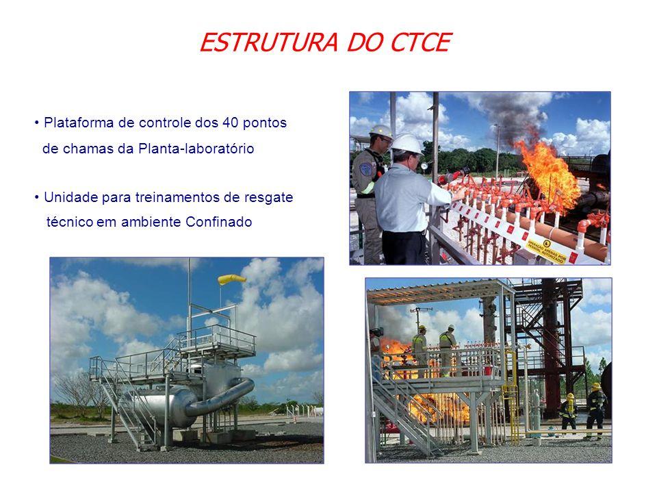 ESTRUTURA DO CTCE Plataforma de controle dos 40 pontos de chamas da Planta-laboratório Unidade para treinamentos de resgate técnico em ambiente Confin