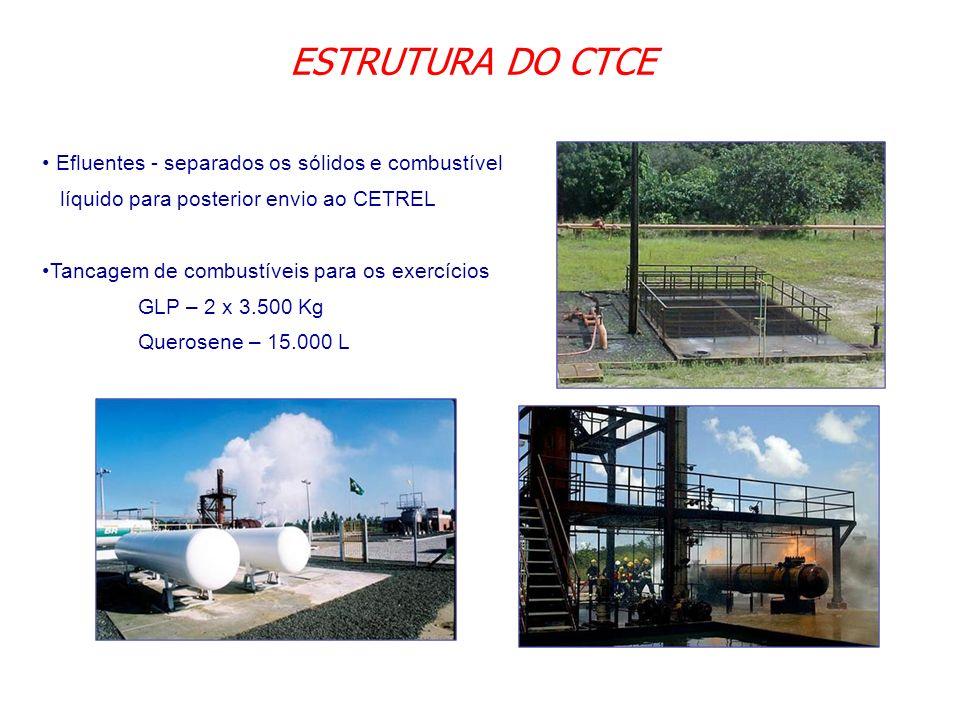 ESTRUTURA DO CTCE Efluentes - separados os sólidos e combustível líquido para posterior envio ao CETREL Tancagem de combustíveis para os exercícios GL