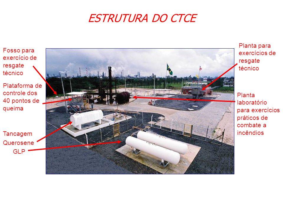 ESTRUTURA DO CTCE Planta laboratório para exercícios práticos de combate a incêndios Tancagem Fosso para exercício de resgate técnico Planta para exer
