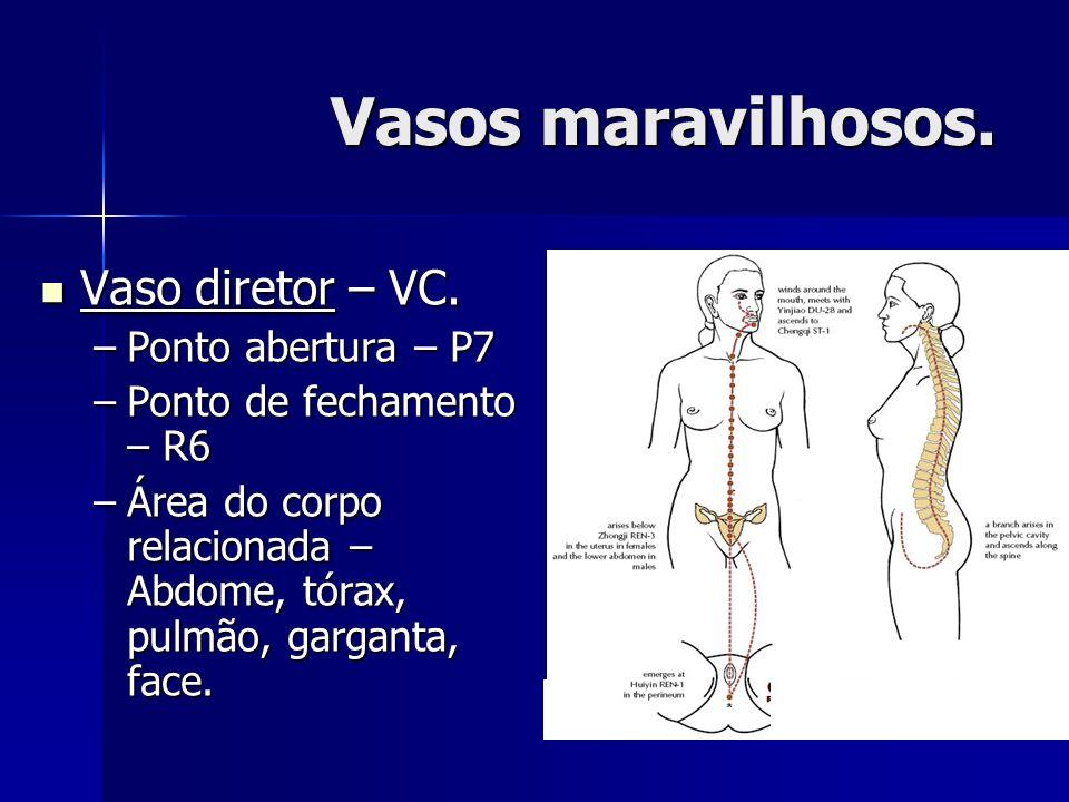 Vasos maravilhosos. Vaso diretor – VC. Vaso diretor – VC. –Ponto abertura – P7 –Ponto de fechamento – R6 –Área do corpo relacionada – Abdome, tórax, p
