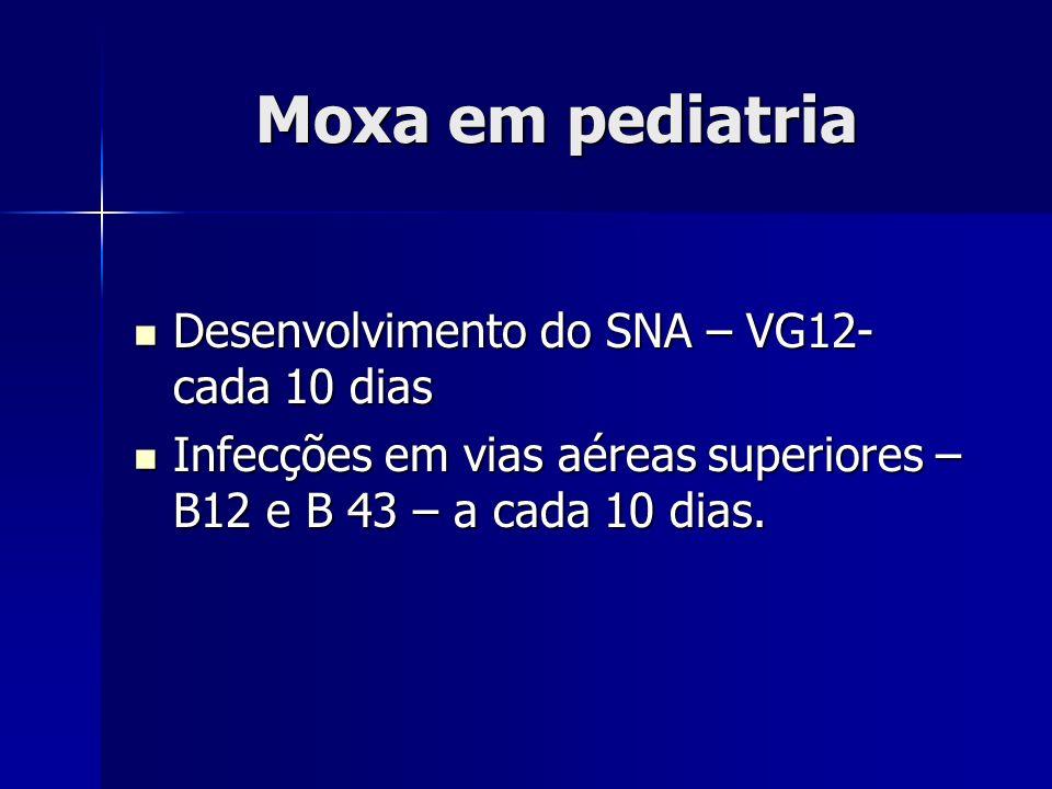 Moxa em pediatria Desenvolvimento do SNA – VG12- cada 10 dias Desenvolvimento do SNA – VG12- cada 10 dias Infecções em vias aéreas superiores – B12 e