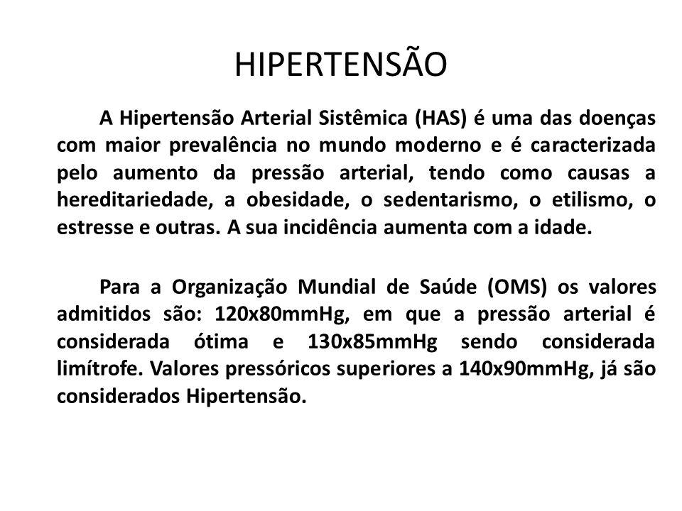 HIPERTENSÃO A Hipertensão Arterial Sistêmica (HAS) é uma das doenças com maior prevalência no mundo moderno e é caracterizada pelo aumento da pressão
